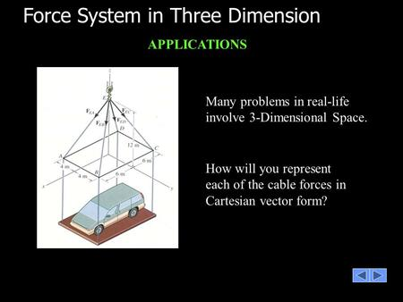 Force System in Three Dimension