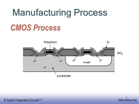 EE141 © Digital Integrated Circuits 2nd Manufacturing 1 CMOS Process Manufacturing Process.