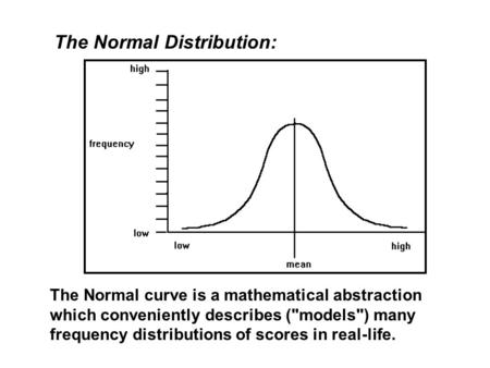 The Normal Distribution: The Normal curve is a mathematical abstraction which conveniently describes (models) many frequency distributions of scores.
