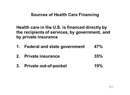 21-1 Sources of Health Care Financing Health care in the U.S. is financed directly by the recipients of services, by government, and by private insurance.