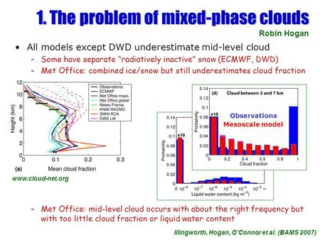 "1. The problem of mixed-phase clouds All models except DWD underestimate mid-level cloud –Some have separate ""radiatively inactive"" snow (ECMWF, DWD) –Met."