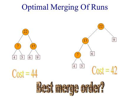 Optimal Merging Of Runs 4369 43 6 9 715 22 7 13 22.