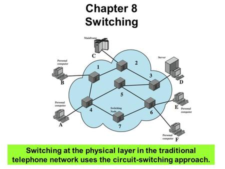 Chapter 8 Switching Switching at the physical layer in the traditional telephone network uses the circuit-switching approach.