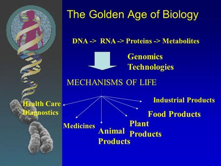 The Golden Age of Biology DNA -> RNA -> Proteins -> Metabolites Genomics Technologies MECHANISMS OF LIFE Health Care Diagnostics Medicines Animal Products.