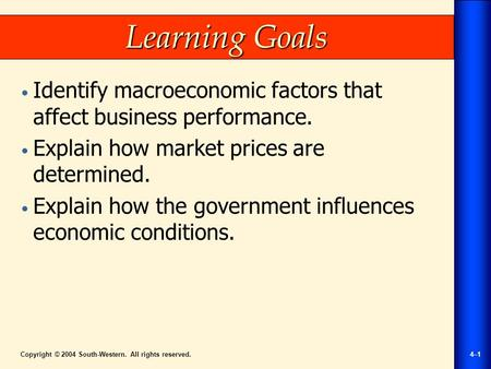 Copyright © 2004 South-Western. All rights reserved.4–1 Learning Goals Identify macroeconomic factors that affect business performance. Explain how market.