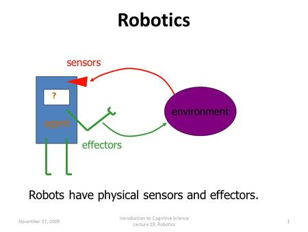 November 17, 2009 Introduction to Cognitive Science Lecture 19: Robotics 1 Robotics environment agent ? sensors effectors Robots have physical sensors.