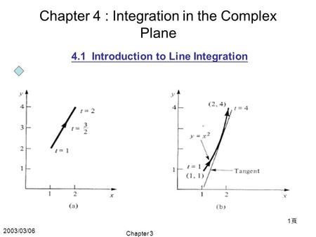 2003/03/06 Chapter 3 1頁1頁 Chapter 4 : Integration in the Complex Plane 4.1 Introduction to Line Integration.