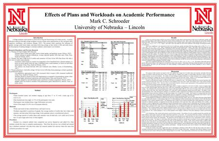 Method IntroductionResults Discussion Effects of Plans and Workloads on Academic Performance Mark C. Schroeder University of Nebraska – Lincoln College.