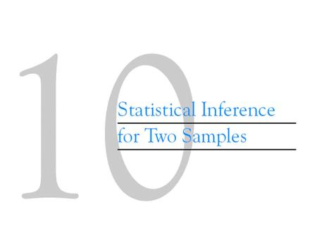 10-1 Introduction 10-2 Inference for a Difference in Means of Two Normal Distributions, Variances Known Figure 10-1 Two independent populations.
