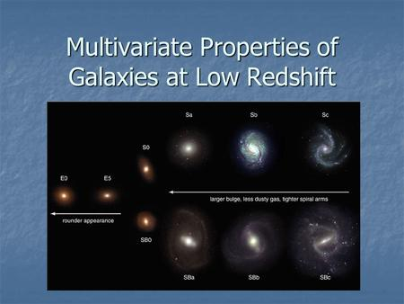 Multivariate Properties of Galaxies at Low Redshift.