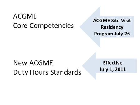 ACGME Core Competencies New ACGME Duty Hours Standards ACGME Site Visit Residency Program July 26 Effective July 1, 2011.