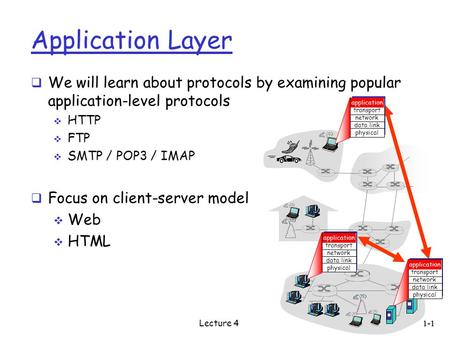 Application Layer  We will learn about protocols by examining popular application-level protocols  HTTP  FTP  SMTP / POP3 / IMAP  Focus on client-server.