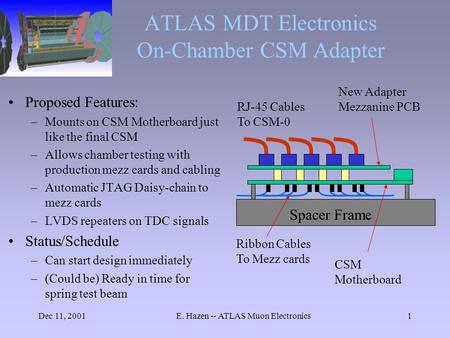 Dec 11, 2001E. Hazen -- ATLAS Muon Electronics1 ATLAS MDT Electronics On-Chamber CSM Adapter Proposed Features: –Mounts on CSM Motherboard just like the.