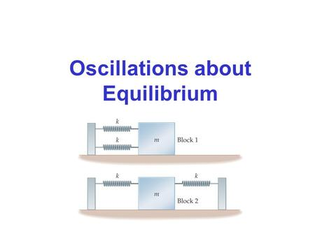 Oscillations about Equilibrium