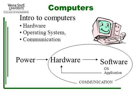 Intro to computers Hardware Operating System, Communication Computers PowerHardware Software OS Application COMMUNICATION.