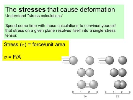 The stresses that cause deformation