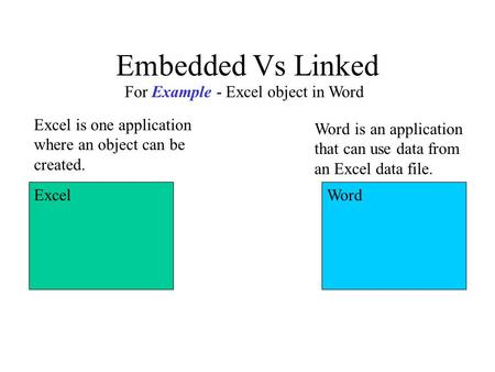 Embedded Vs Linked ExcelWord Excel is one application where an object can be created. Word is an application that can use data from an Excel data file.