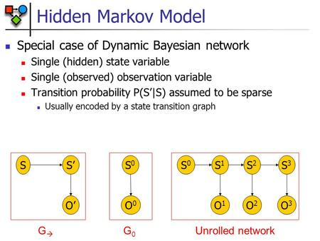 Hidden Markov Model Special case of Dynamic Bayesian network Single (hidden) state variable Single (observed) observation variable Transition probability.