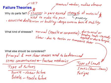 Failure Theories Why do parts fail? What kind of stresses?