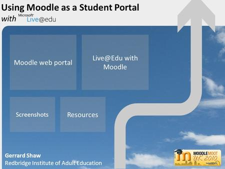 Moodle web portal with Moodle Using Moodle as a Student Portal with Gerrard Shaw Redbridge Institute of Adult Education Screenshots Resources.