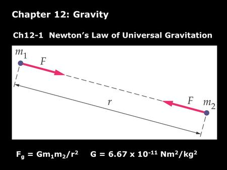Ch12-1 Newton's Law of Universal Gravitation Chapter 12: Gravity F g = Gm 1 m 2 /r 2 G = 6.67 x 10 -11 Nm 2 /kg 2.