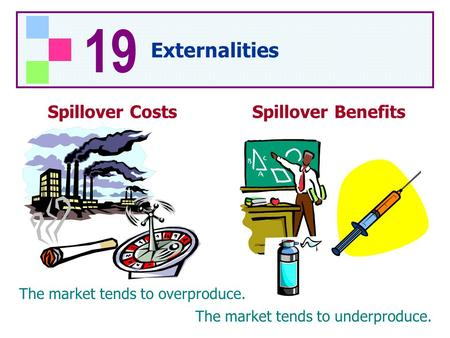 19 Externalities The market tends to overproduce. Spillover CostsSpillover Benefits The market tends to underproduce.
