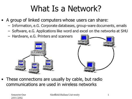 Semester One 2001/2002 Sheffield Hallam University1 What Is a Network? A group of linked computers whose users can share: –Information, e.G. Corporate.