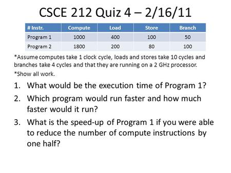 CSCE 212 Quiz 4 – 2/16/11 *Assume computes take 1 clock cycle, loads and stores take 10 cycles and branches take 4 cycles and that they are running on.