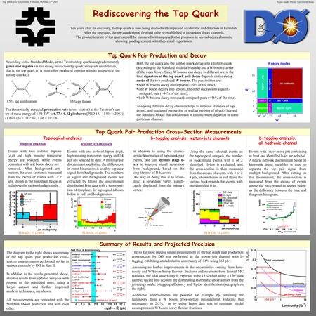 Summary of Results and Projected Precision Rediscovering the Top Quark Marc-André Pleier, Universität Bonn Top Quark Pair Production and Decay According.