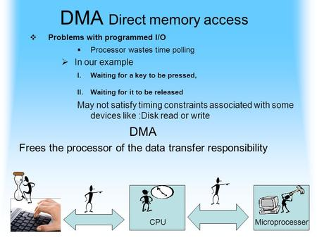 DMA Direct memory access  Problems with programmed I/O  Processor wastes time polling  In our example I.Waiting for a key to be pressed, II.Waiting.