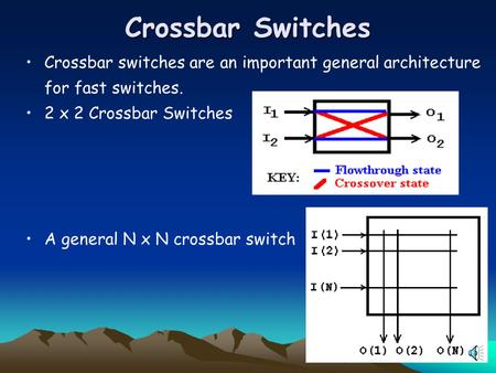 Crossbar Switches Crossbar switches are an important general architecture for fast switches. 2 x 2 Crossbar Switches A general N x N crossbar switch.