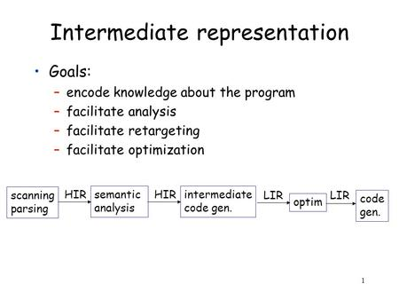 1 Intermediate representation Goals: –encode knowledge about the program –facilitate analysis –facilitate retargeting –facilitate optimization scanning.