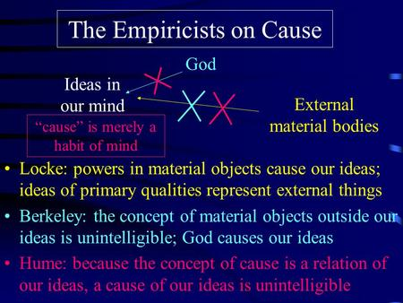 The Empiricists on Cause Locke: powers in material objects cause our ideas; ideas of primary qualities represent external things Berkeley: the concept.
