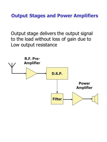 Output Stages and Power Amplifiers Output stage delivers the output signal to the load without loss of gain due to Low output resistance D.S.P. Filter.
