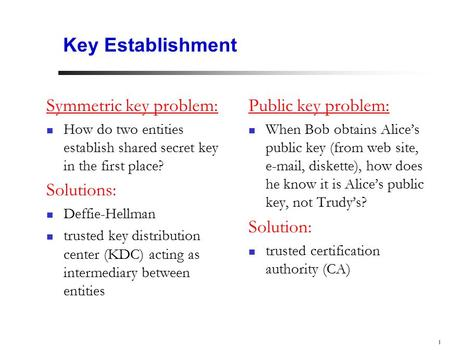 1 Key Establishment Symmetric key problem: How do two entities establish shared secret key in the first place? Solutions: Deffie-Hellman trusted key distribution.