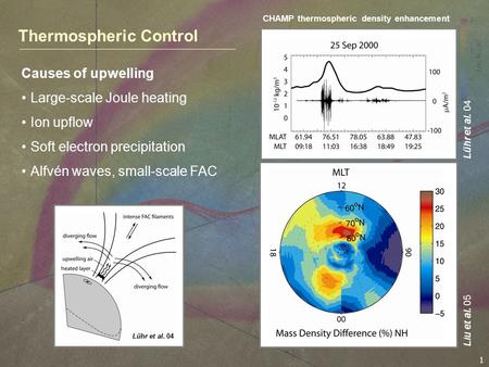 Thermospheric Control Lühr et al. 04 CHAMP thermospheric density enhancement Liu et al. 05 Causes of upwelling Large-scale Joule heating Ion upflow Soft.