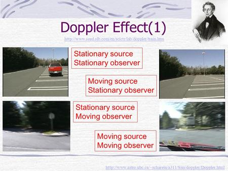Doppler Effect(1) Stationary source Stationary observer Moving source
