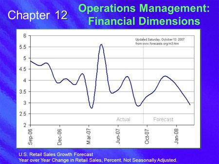 12 Chapter 12 Operations Management: Financial Dimensions U.S. Retail Sales Growth Forecast Year over Year Change in Retail Sales, Percent. Not Seasonally.