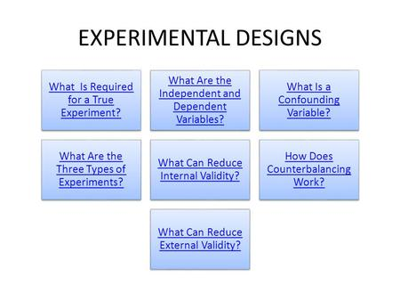 EXPERIMENTAL DESIGNS What Is Required for a True Experiment? What Are the Independent and Dependent Variables? What Is a Confounding Variable? What Are.