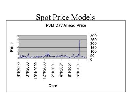 Spot Price Models. Spot Price Dynamics An examination of the previous graph shows several items of interest. –Price series exhibit spikes with seasonal.