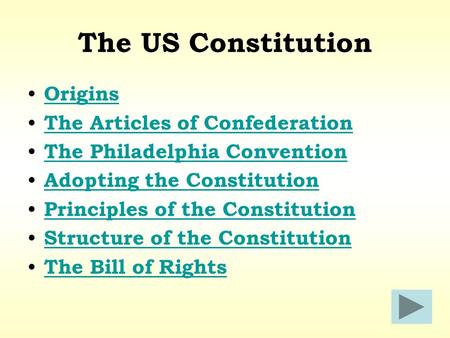 The US Constitution Origins The Articles of Confederation