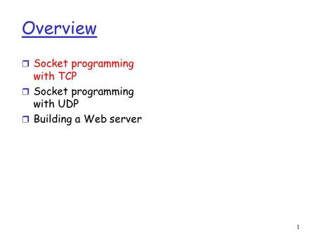1 Overview r Socket programming with TCP r Socket programming with UDP r Building a Web server.