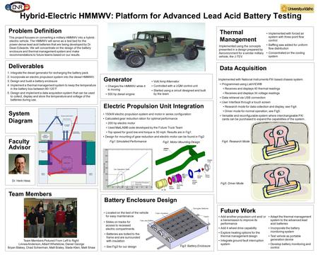 Hybrid-Electric HMMWV: Platform for Advanced Lead Acid Battery Testing Future Work Dr. Herb Hess Adapt the thermal management system to the advanced lead.