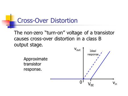 "Cross-Over Distortion The non-zero ""turn-on"" voltage of a transistor causes cross-over distortion in a class B output stage. Approximate transistor response."