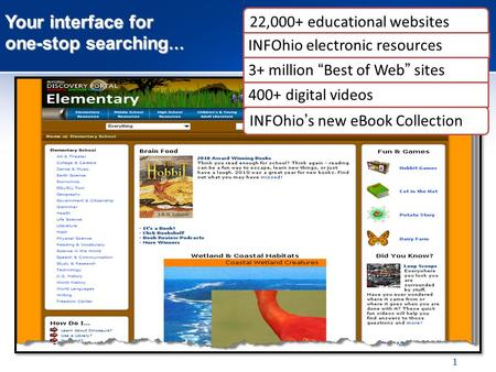 1 Your interface for one-stop searching … 22,000+ educational websites INFOhio's new eBook Collection 400+ digital videos INFOhio electronic resources.