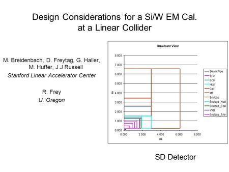 Design Considerations for a Si/W EM Cal. at a Linear Collider M. Breidenbach, D. Freytag, G. Haller, M. Huffer, J.J Russell Stanford Linear Accelerator.