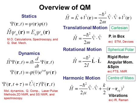 Overview of QM Translational Motion Rotational Motion Vibrations Cartesian Spherical Polar Centre of Mass Statics Dynamics P. in Box Rigid Rotor Angular.