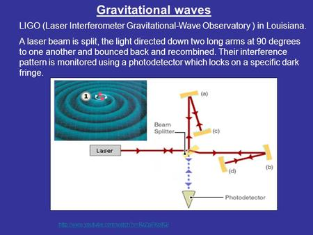 Gravitational waves  LIGO (Laser Interferometer Gravitational-Wave Observatory ) in Louisiana. A laser beam is.