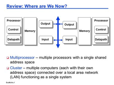 BusMultis.1 Review: Where are We Now? Processor Control Datapath Memory Input Output Input Output Memory Processor Control Datapath  Multiprocessor –