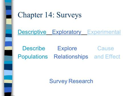 Chapter 14: Surveys Descriptive Exploratory Experimental Describe Explore Cause Populations Relationships and Effect Survey Research.